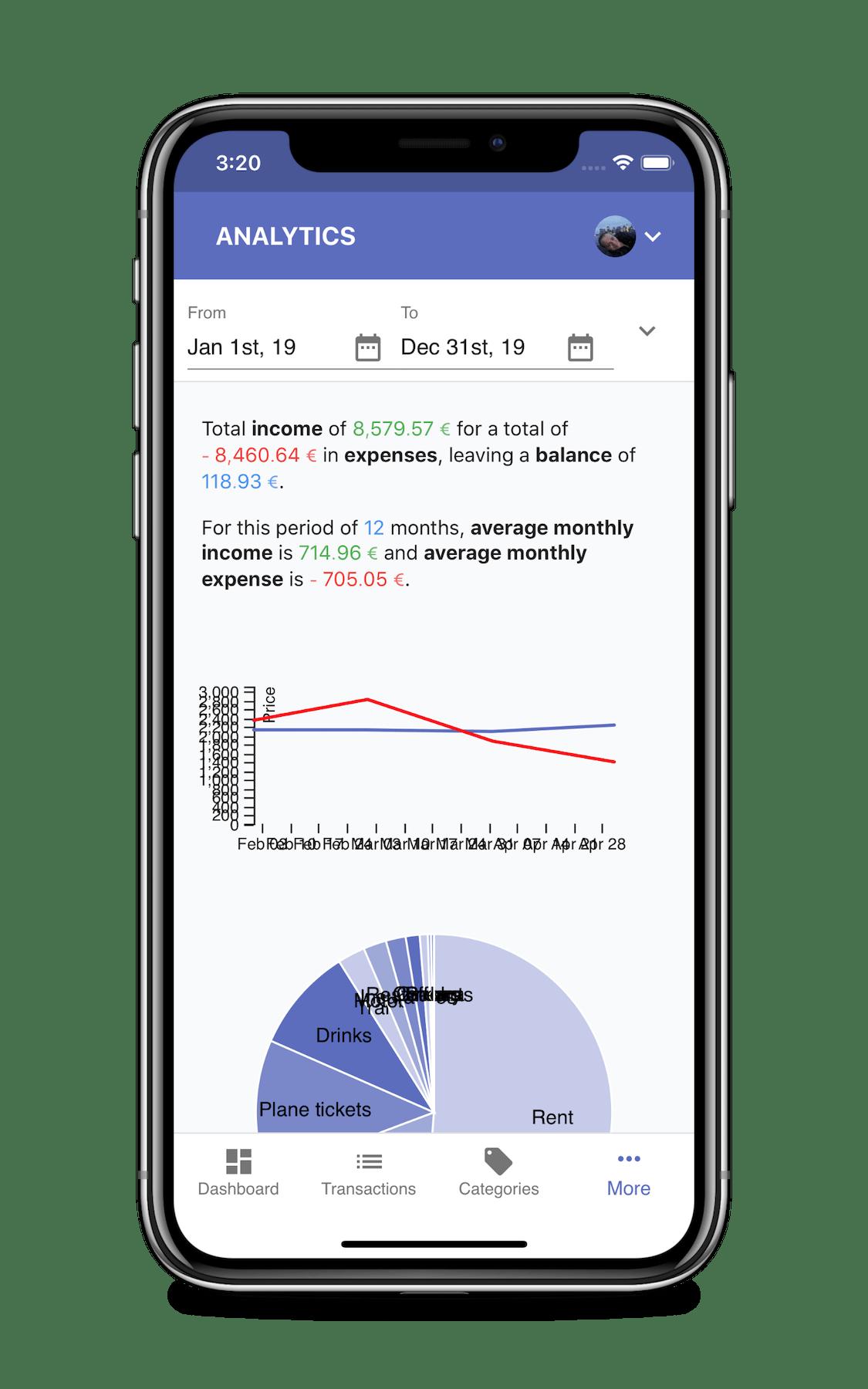Seven23 report mobile