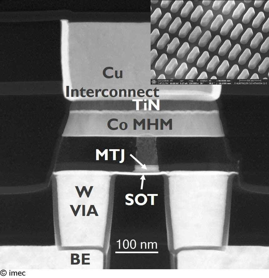 Lateral TEM cross section view of the SOT-field-free switching-MTJ with Co magnetic hard mask (MHM).