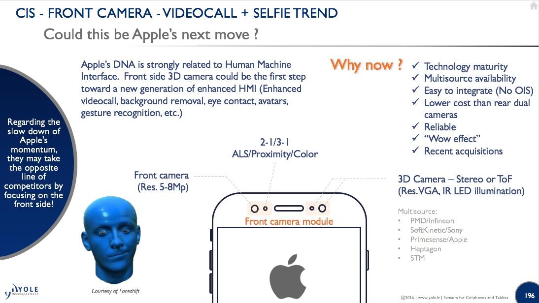 CIS MEMS FOR Cellphones Yole August2016