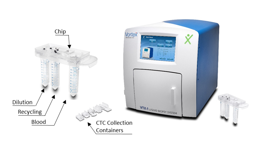VTX 1 Liquid Biopsy System vortex