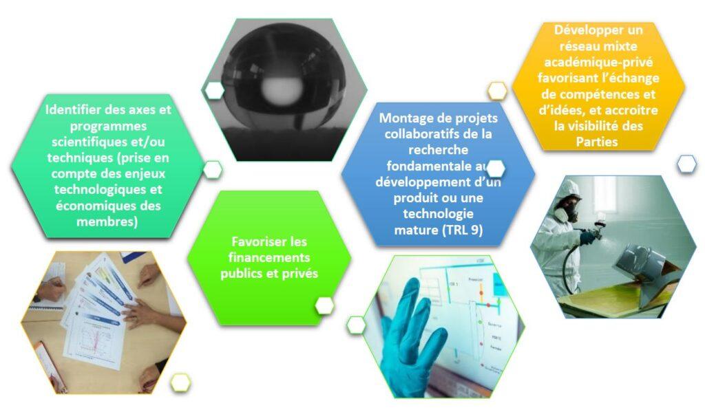 Infographie Alliance matériaux