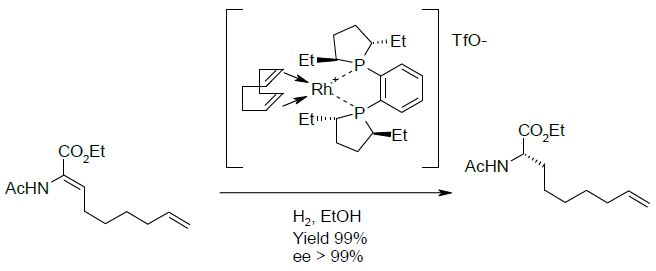 reaction-h2-EtOH