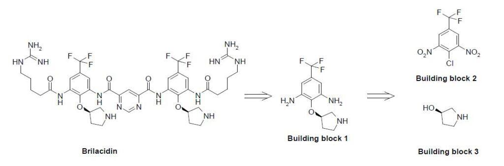 briacidin-chemical-reaction