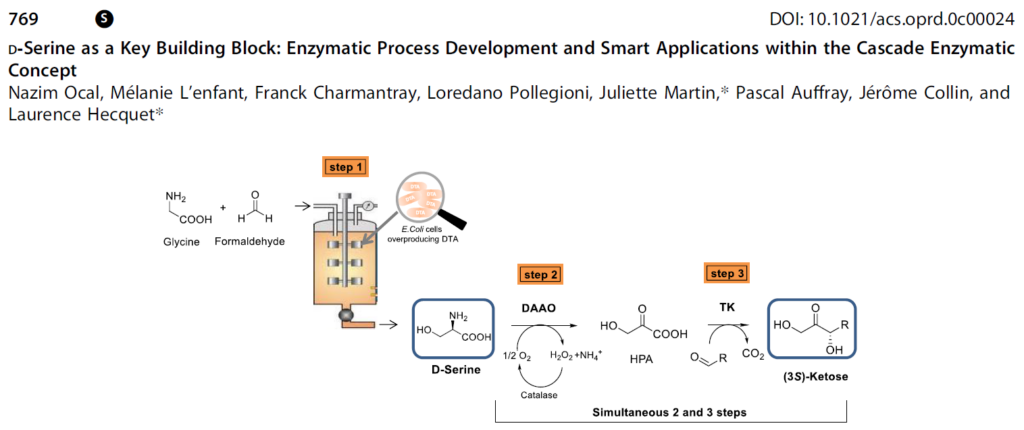 OPRD-biocatalysis-article-D-serine
