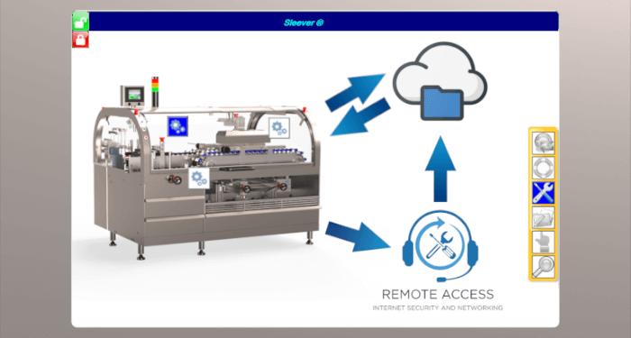 L'Interconnectivité de l'équipement est assuré par des systèmes de communications performants